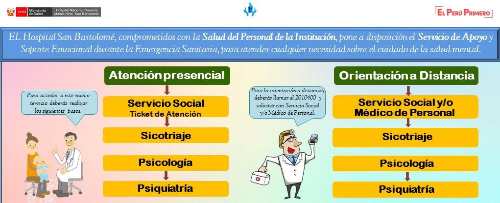 atencion_para_el_trabajador